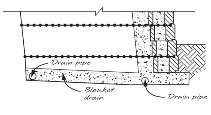 example of blanket drain placement in structures