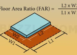 What is a Floor Area Ratio (FAR)?