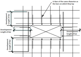What is the benefit of smaller dia steel instead of larger dia steel in slab and beam?