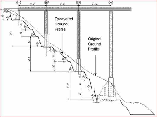 Profile of slope and foundation at Chenab bridge of left bank