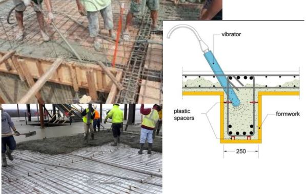 How to pour concrete for horizontal elements