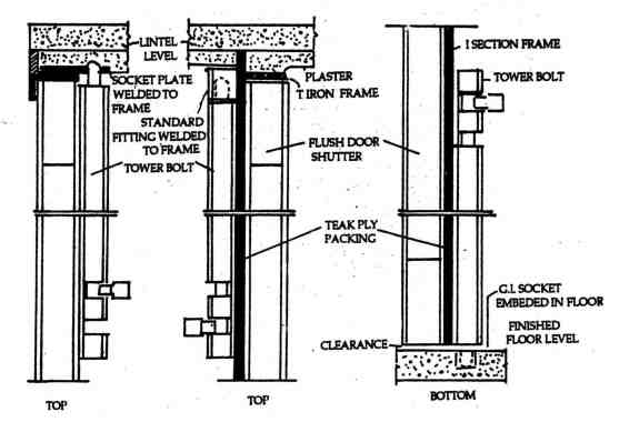 Typical Cross Sectional Detials of Fixing of Door and Winows in Masonry Openings
