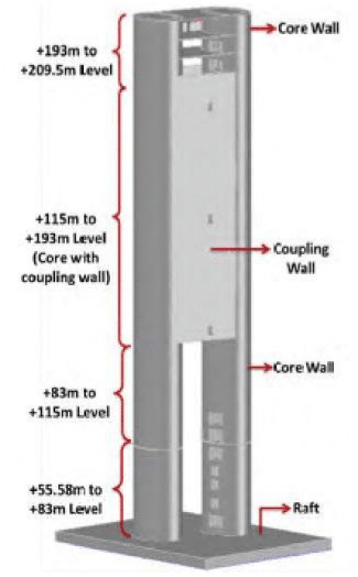core wall and coupling wall of statue of unity.