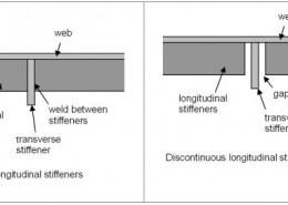What are stiffener columns?