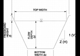 What is Trapezoidal Crest Wall?