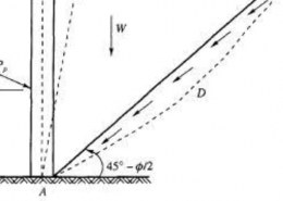 At which structure (place) retaining wall resist passive earth pressure?