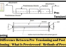 What is the difference between pretension and post tension in concrete?