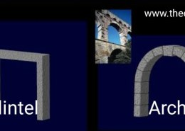 What are the functions of Arches and Lintels?