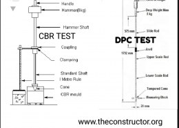 What is the difference between DCP test and CBR test?