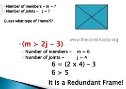 What is Redundant Truss?