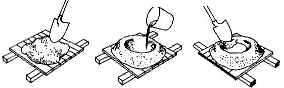 Preparing Concrete for Footing; Manual Mixing