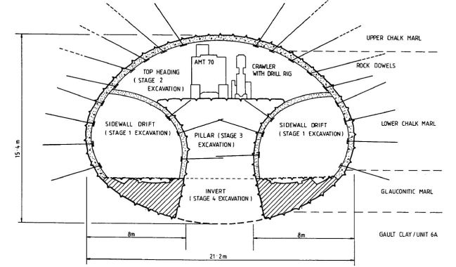 Cross-section of channel tunnel