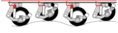 Hydraulically supported pendulum axle