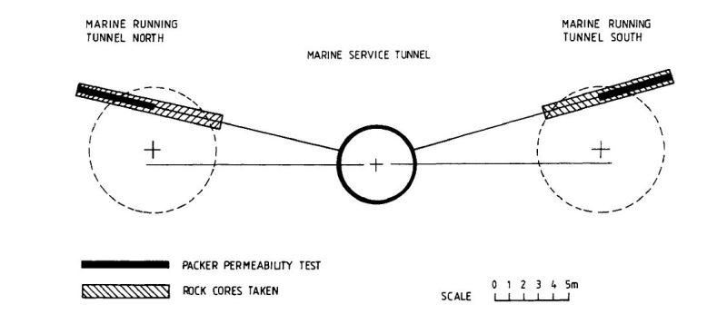 Probing arrangement in channel tunnel construction