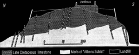 The trapezoidal shaped Acropolis hill