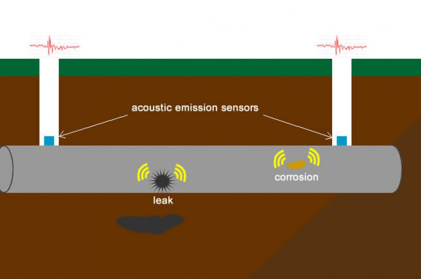 How to Inspect a Structure Using Acoustic Emission Testing?