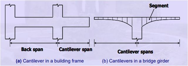 Applications of Cantilever Beam in Buildings and Bridge Girders