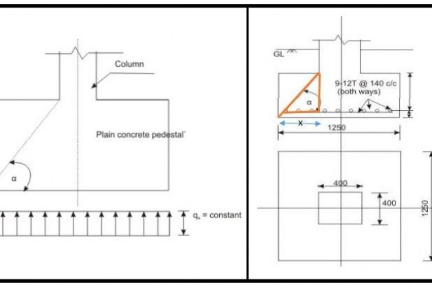 How to Design Plain Concrete Footing for R.C.C Columns as per Indian Standards?