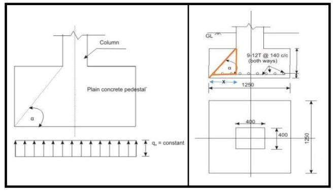 DESIGN OF PLAIN CONCRETE FOOTINR OR PEDESTAL FOR COLUMN