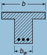 Effective Flange Width of an Isolated T-beam