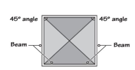 For Square Two-ways Slab, the Load Transferred to Four Beams are Equal