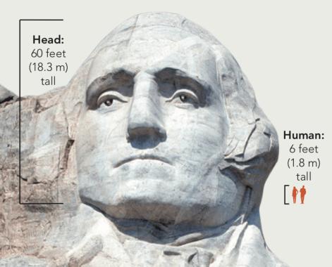 Finished stone portrait of President Washington at the Mount Rushmore
