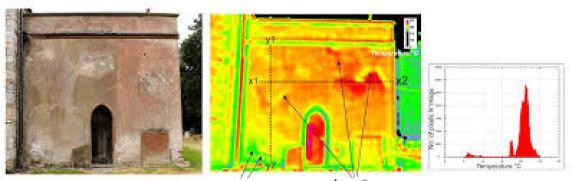 Use of IR cameras for cracks detection