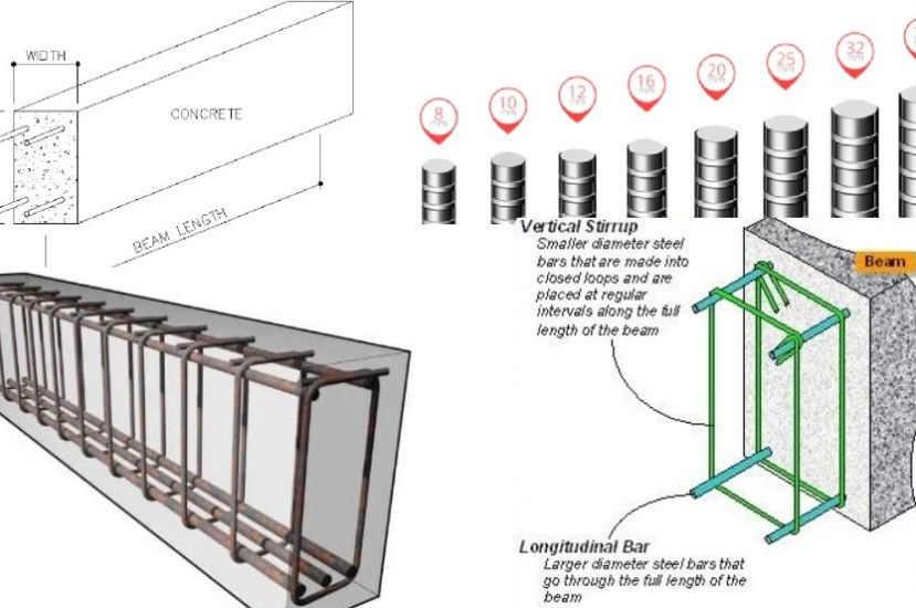 Thumb Rules and Specifications for Design of Reinforced Concrete Beam