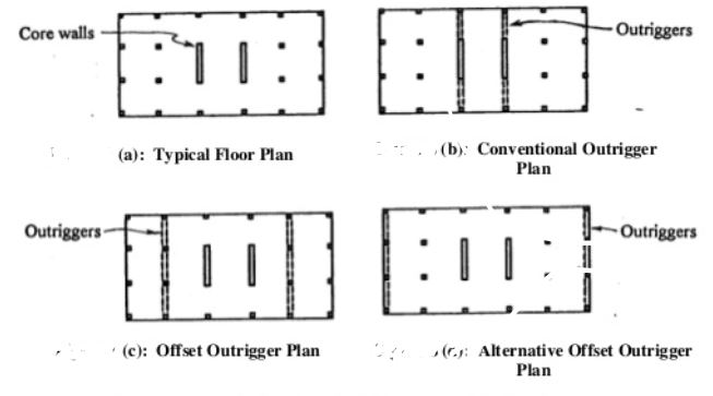 Comparison between Conventional and Offset Outrigger System