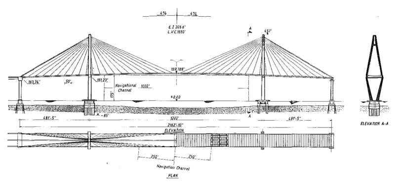 The main girders of the Sunshine Skyway Bridge have an asymmetrical cross section with inclined webs