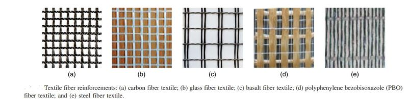 Types of Textile Fiber Reinforcements