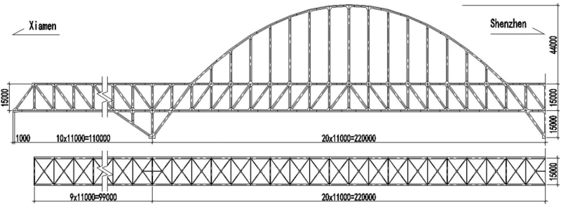 Height, width, and length of the Rongjiang Bridge.
