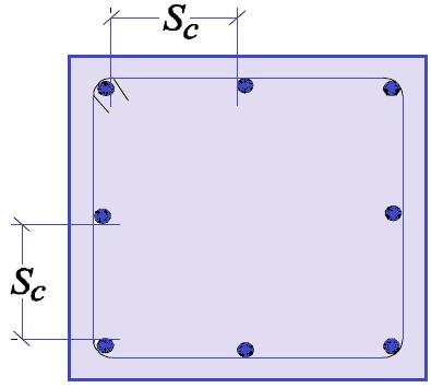 Clear Distance Between Longitudinal Reinforcement of Column