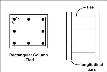 Longitudinal Bars in RC column