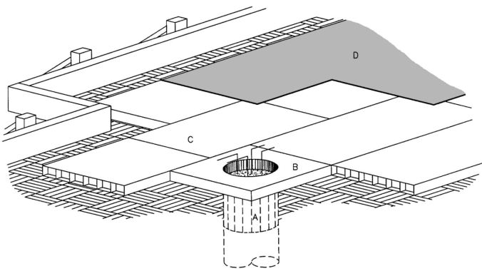 Schematic Representation of Void Form Placement