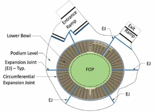 Lower-bowl and podium-level plan