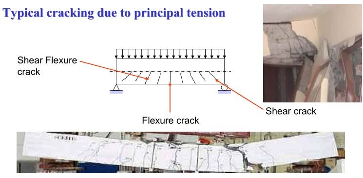 Types of Cracks in RC Beams due to Principal Tension Stresses