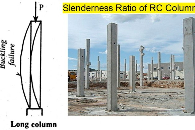 What is Slenderness Ratio of RC Column and How to Calculate it?