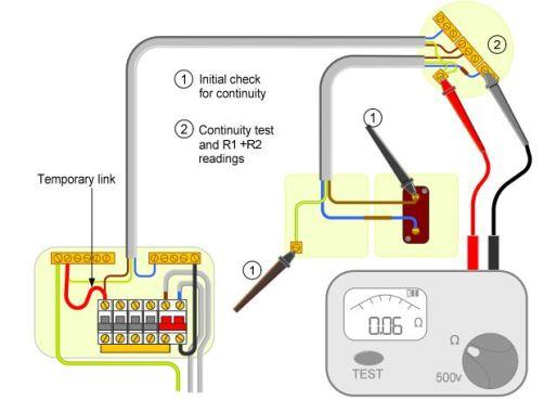 Polarity Test of Switch