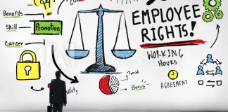 Employee Rights Employment Equality Job Businessman Concept
