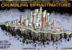 American Crumbling Infrastructure
