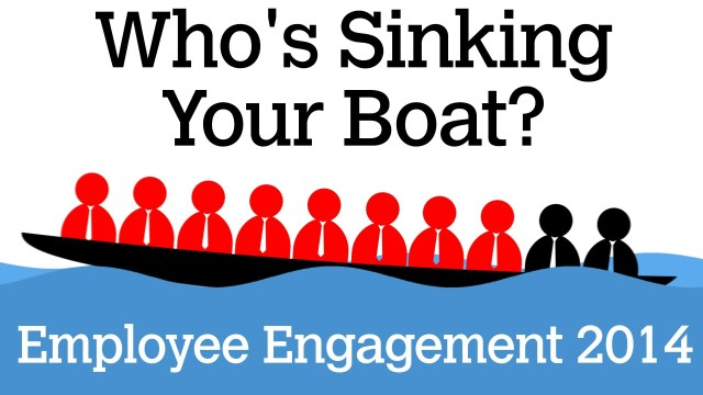Bad Managerial Choices Lead To Disengagement