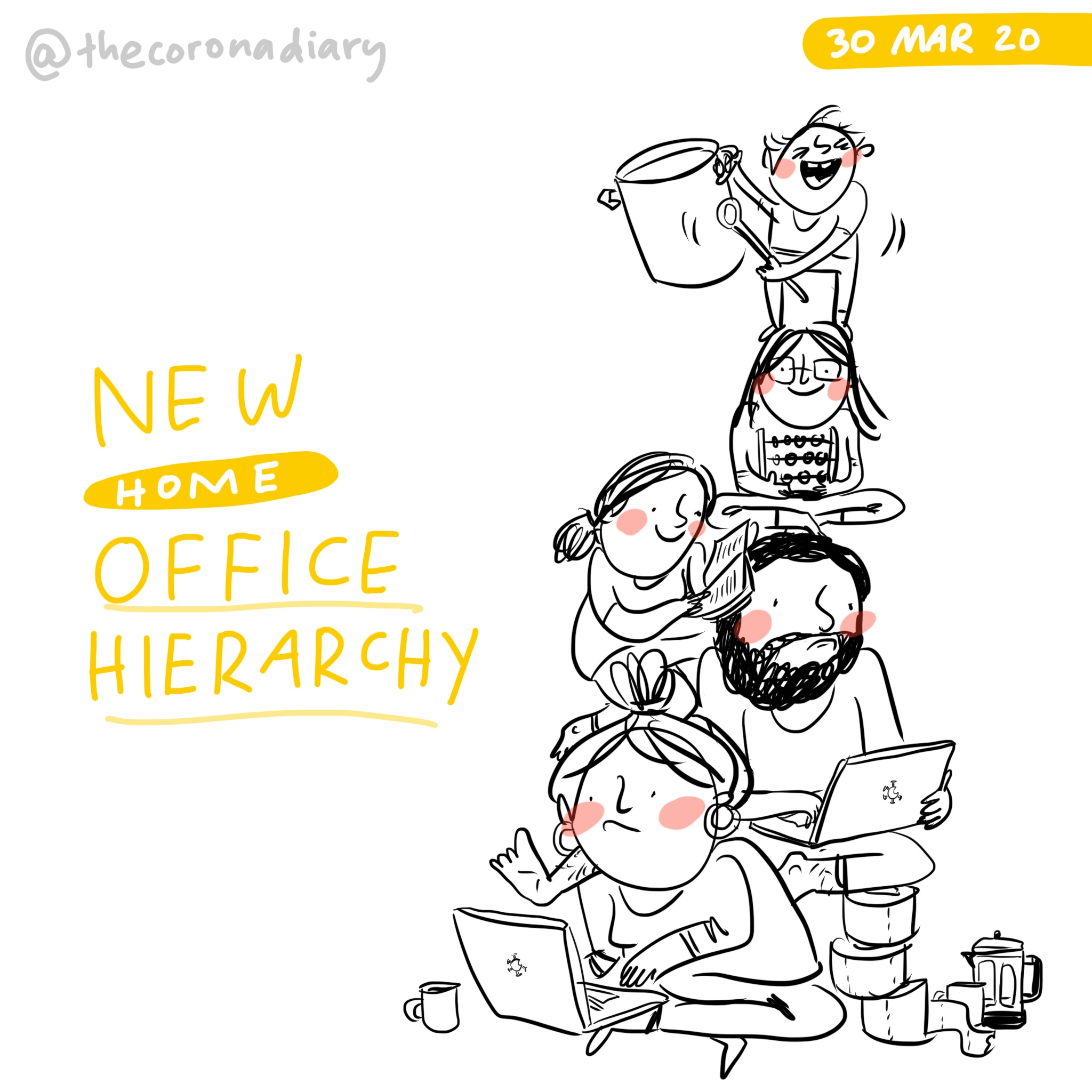 Home office hierarchy