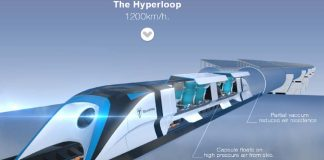 Hyperloop speed design Tesla Tico Sofía Ramírez Los Angeles Munich University Dubai Emirates Abu Dhabi