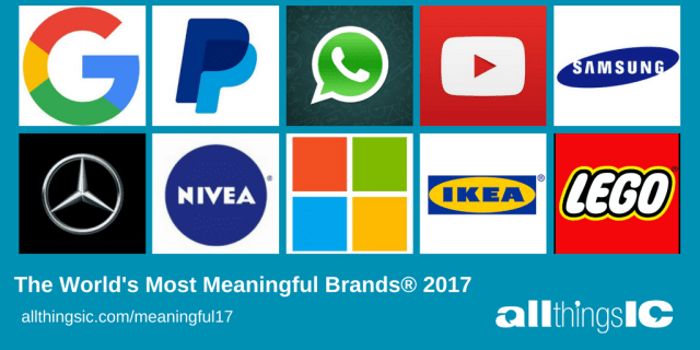 World's most Meaningful Brands 2017