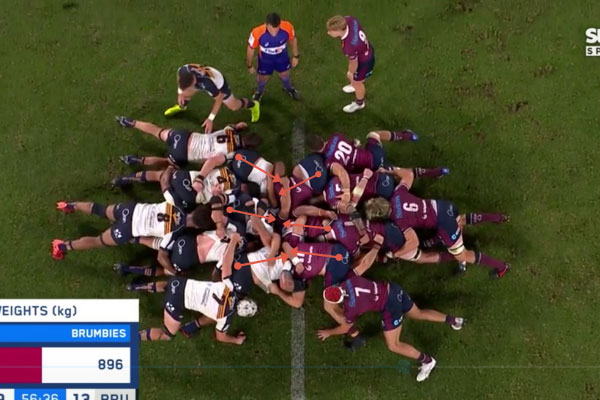 Brumbies and Reds Pack a Scrum