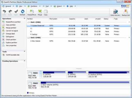 EaseUS Partition Master 14 Crack With Serial Key 2020 [Latest]