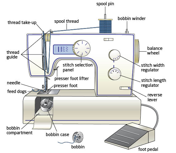 how much is a arm quilting machine