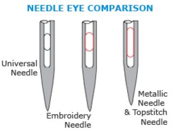 needle-eye
