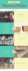 Steps to Declutter Kitchen